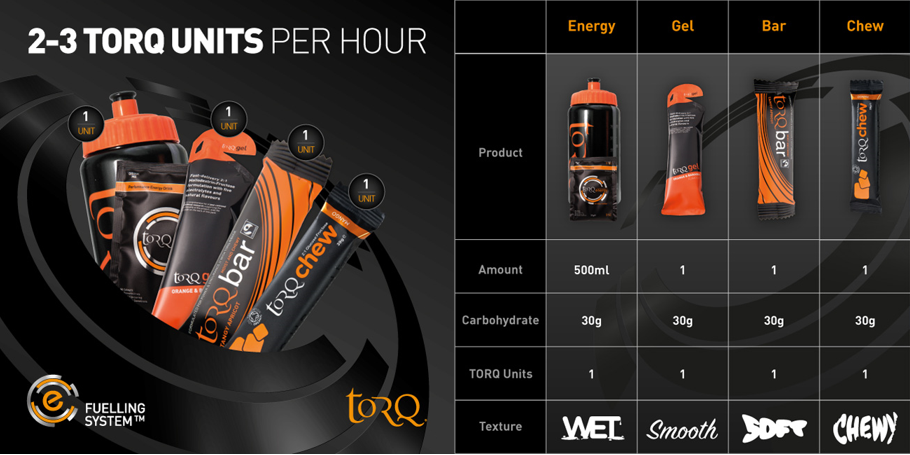 TORQ fueling products - energy bars, energy gels, energy chews, energy drink